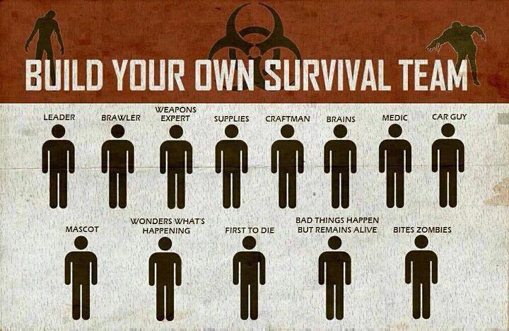 Build your own zombie survival team gibberish is my for Zombie build