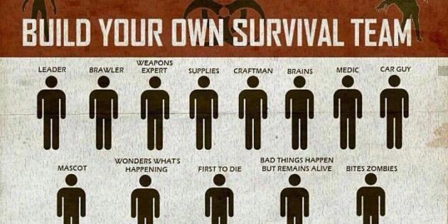 Build Your Own Zombie Survival Team